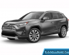Kelebihan Toyota RAV4 Indonesia