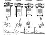 Kelebihan Dan Kekurangan Mesin Empat Tak Pada Motor